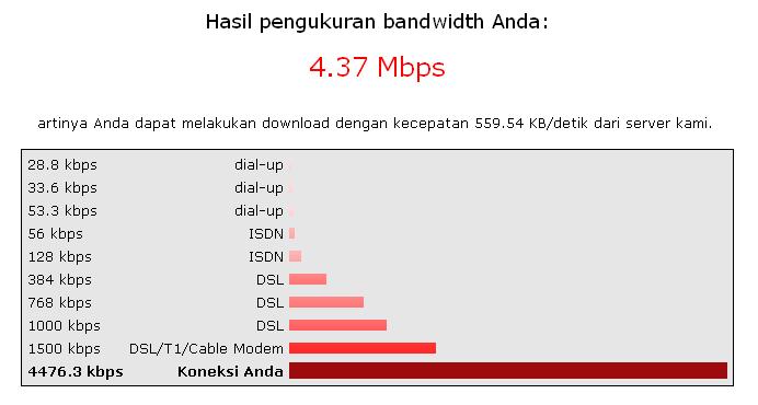 http://achmatim.net/wp-content/uploads/2008/05/bandwidth2.png