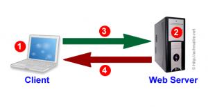 Webserver 300x155