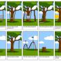 Ilustrasi Analisa Kebutuhan User yang Kurang Tepat