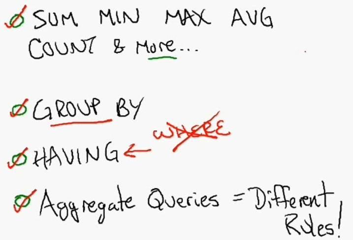 Fungsi GROUP BY dan HAVING untuk Pengelompokkan Data di MySQL