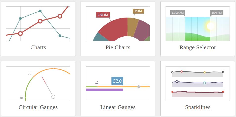 chart-chartjs