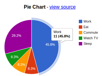 chart-googlechart