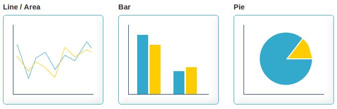 chart-jpgraph