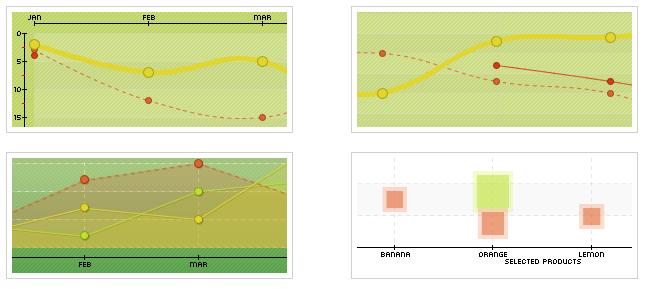 chart-pchart