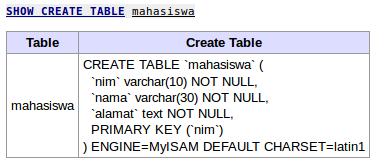 Show create table perintah mysql untuk menampilkan perintah query membuat table - Mysql create table example ...