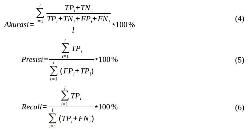 Mengukur Kinerja Algoritma Klasifikasi Dengan Confusion Matrix